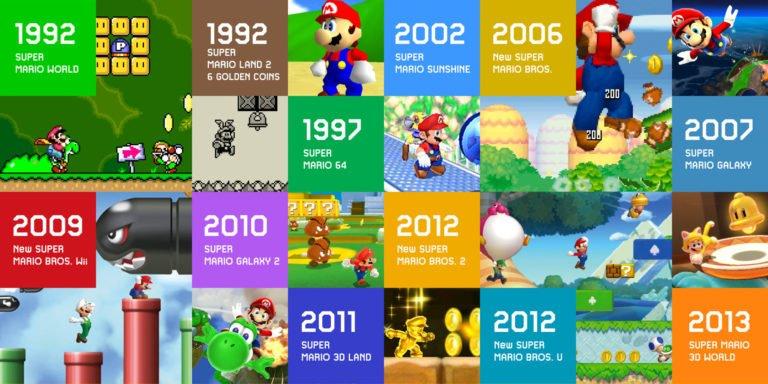 Creditos: Nitendo - A maior parte do catálogo traseiro de Mario será remasterizada para o Switch, disseram à VGC.